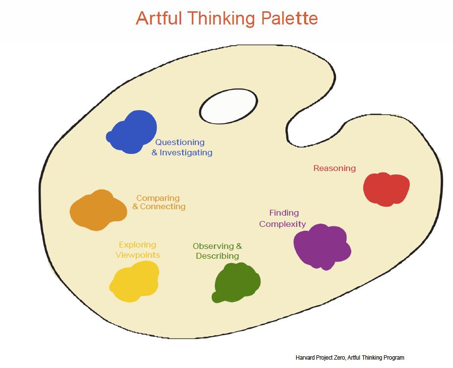 Artful Thinking Palette